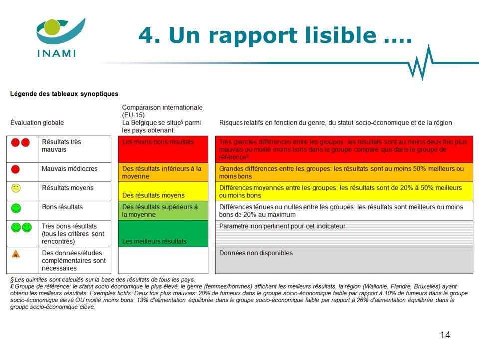 4. Un rapport lisible …. 14