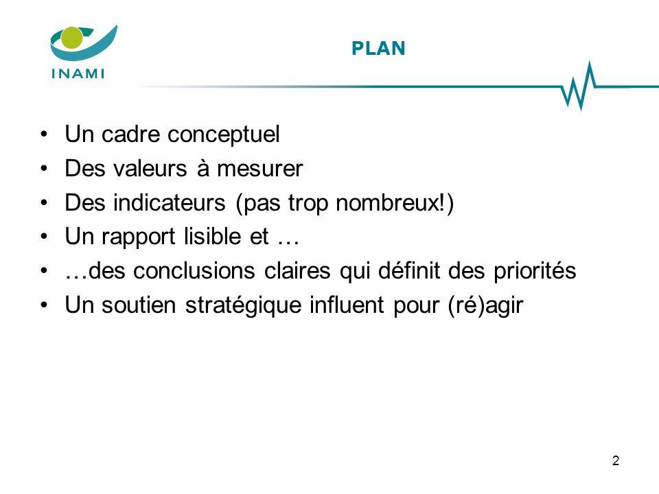 PLAN Un cadre conceptuel Des valeurs à mesurer Des indicateurs (pas trop nombreux!) Un rapport lisible et … …des conclusions claires qui définit des priorités Un soutien stratégique influent pour (ré)agir 2
