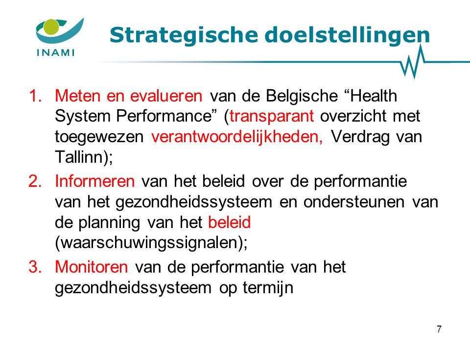 Strategische doelstellingen 1.Meten en evalueren van de Belgische Health System Performance (transparant overzicht met toegewezen verantwoordelijkheden, Verdrag van Tallinn); 2.Informeren van het beleid over de performantie van het gezondheidssysteem en ondersteunen van de planning van het beleid (waarschuwingssignalen); 3.Monitoren van de performantie van het gezondheidssysteem op termijn 7