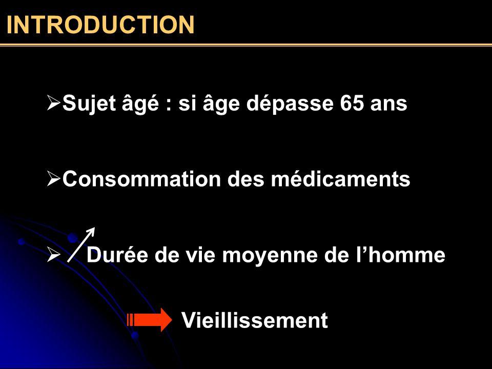 INTRODUCTION Sujet âgé : si âge dépasse 65 ans Consommation des médicaments Durée de vie moyenne de lhomme Vieillissement