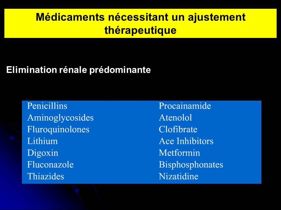 Médicaments nécessitant un ajustement thérapeutique Elimination rénale prédominante