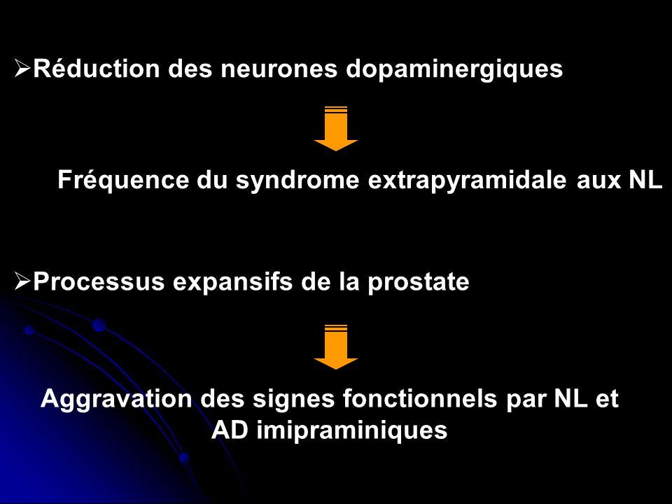 Réduction des neurones dopaminergiques Fréquence du syndrome extrapyramidale aux NL Processus expansifs de la prostate Aggravation des signes fonction