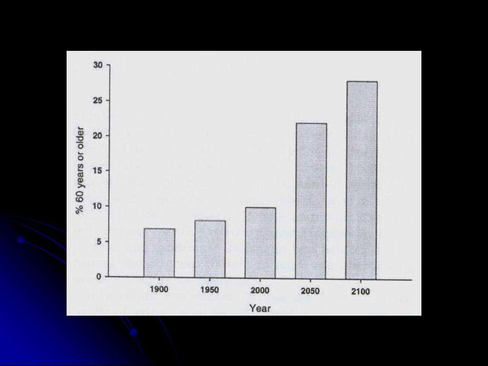Les ISRS Sensiblement moins anticholinergiques Ne réduisent pas le tonus sympathique Altèrent peu les performances psychométriques Relativement bien tolérés chez le sujet âgés Moins deffets cardiaques