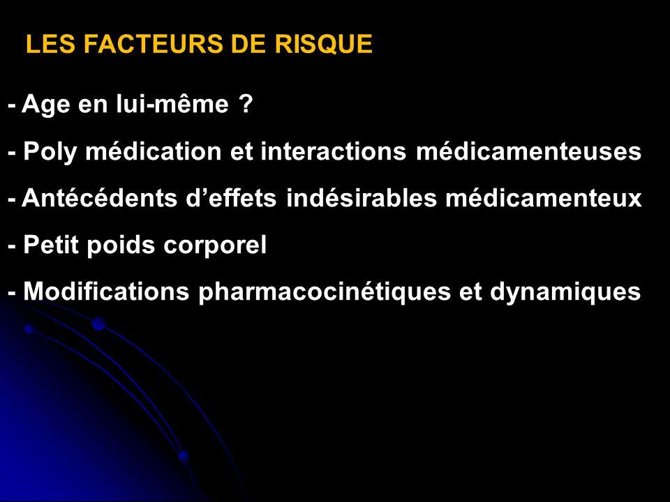 LES FACTEURS DE RISQUE - Age en lui-même ? - Poly médication et interactions médicamenteuses - Antécédents deffets indésirables médicamenteux - Petit