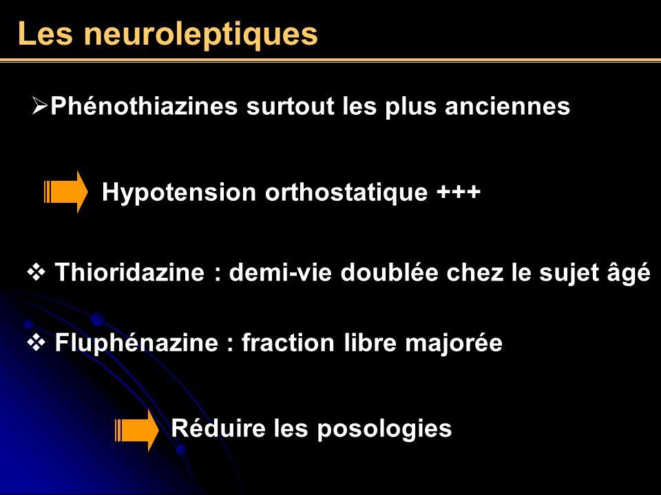 Les neuroleptiques Phénothiazines surtout les plus anciennes Hypotension orthostatique +++ Thioridazine : demi-vie doublée chez le sujet âgé Fluphénaz