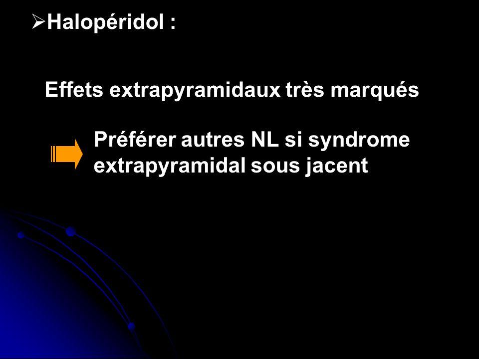 Halopéridol : Préférer autres NL si syndrome extrapyramidal sous jacent Effets extrapyramidaux très marqués
