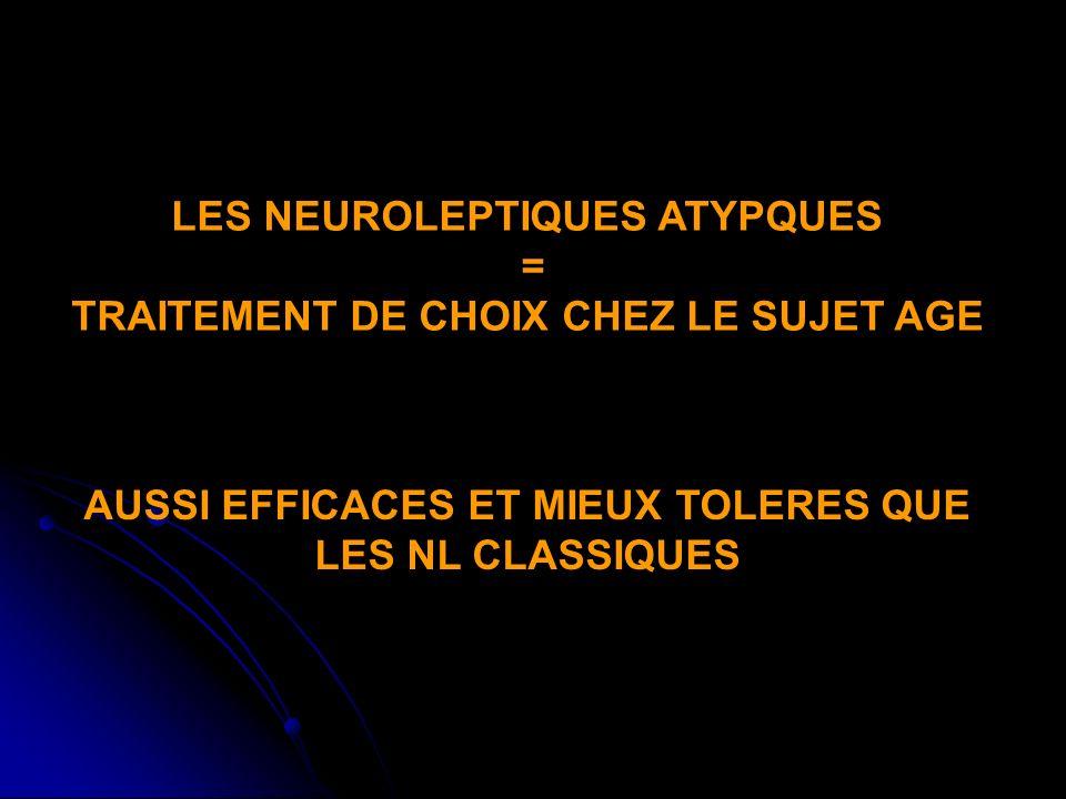 LES NEUROLEPTIQUES ATYPQUES = TRAITEMENT DE CHOIX CHEZ LE SUJET AGE AUSSI EFFICACES ET MIEUX TOLERES QUE LES NL CLASSIQUES