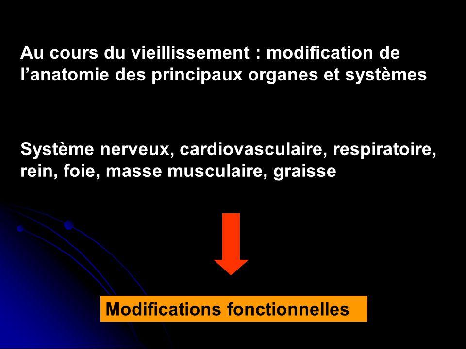 MODIFICATIONS PHARMACOLOGIQUES LIEES A LAGE Diminution des capacités fonctionnelles : Environ 2/3 des sujets âgés Fonction rénale Fonction hépatique Modification de la pharmacocinétique des médicaments