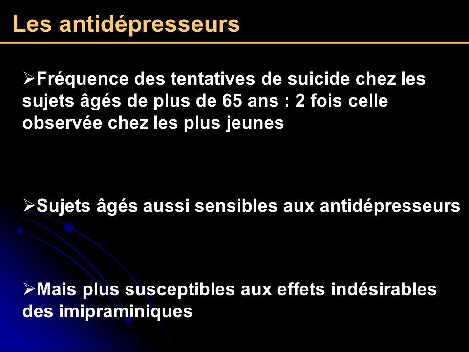 Les antidépresseurs Fréquence des tentatives de suicide chez les sujets âgés de plus de 65 ans : 2 fois celle observée chez les plus jeunes Sujets âgé