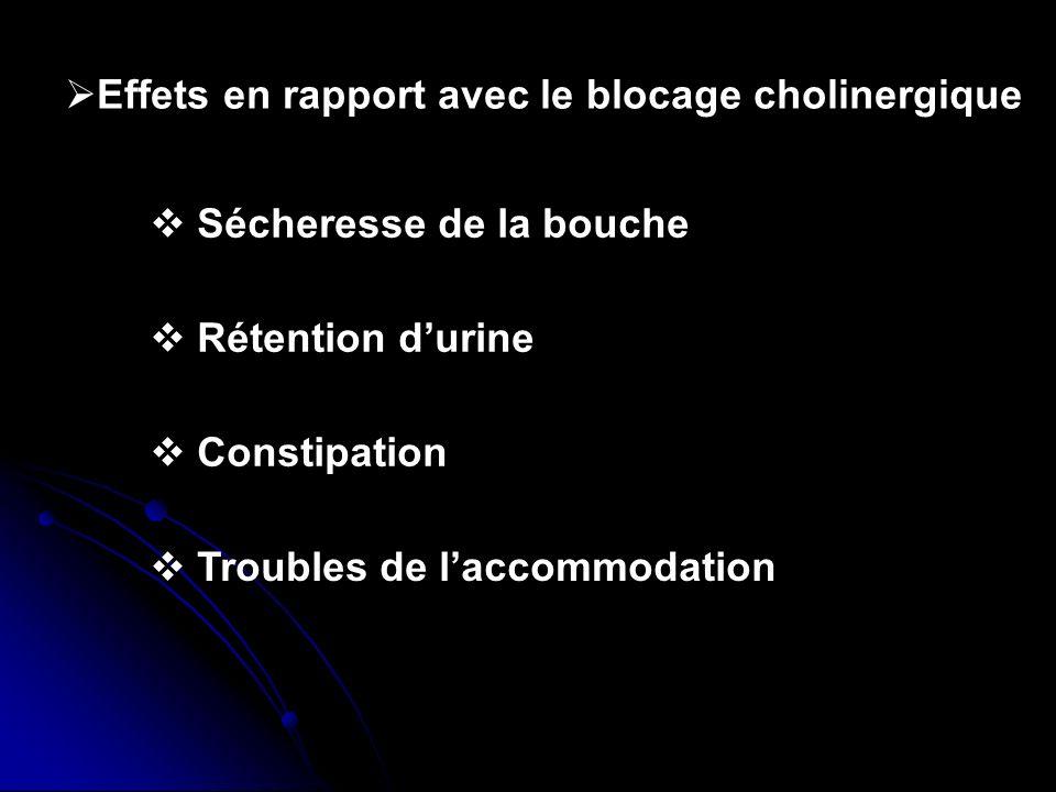 Effets en rapport avec le blocage cholinergique Sécheresse de la bouche Rétention durine Constipation Troubles de laccommodation
