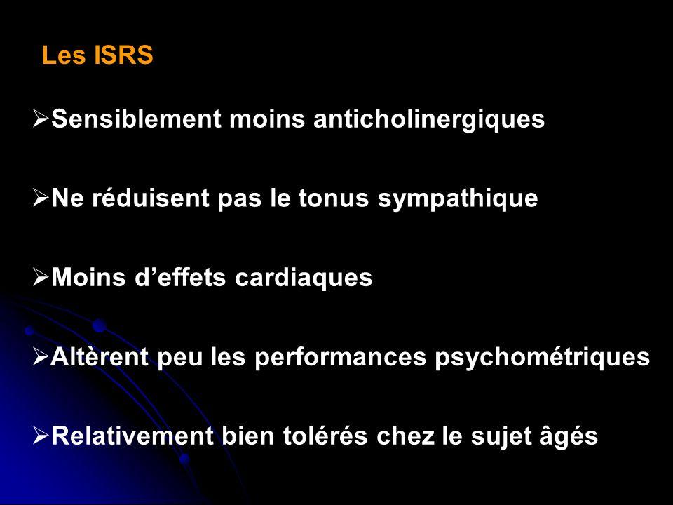 Les ISRS Sensiblement moins anticholinergiques Ne réduisent pas le tonus sympathique Altèrent peu les performances psychométriques Relativement bien t