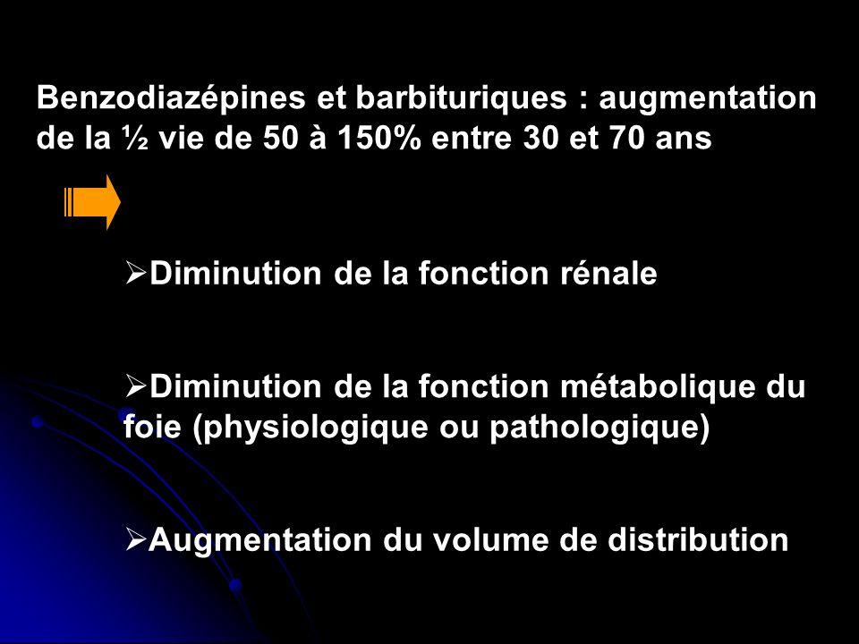 Benzodiazépines et barbituriques : augmentation de la ½ vie de 50 à 150% entre 30 et 70 ans Diminution de la fonction rénale Diminution de la fonction
