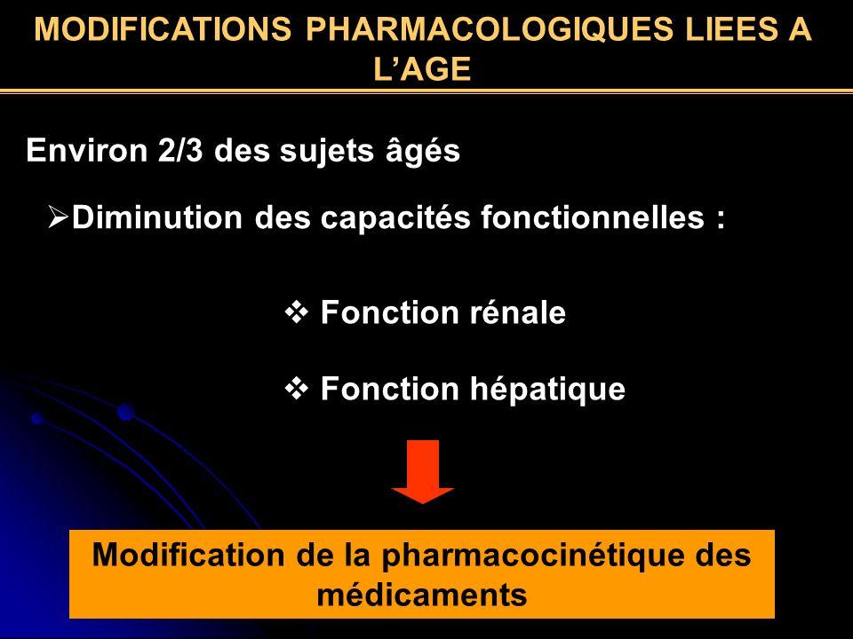 MODIFICATIONS PHARMACOLOGIQUES LIEES A LAGE Diminution des capacités fonctionnelles : Environ 2/3 des sujets âgés Fonction rénale Fonction hépatique M
