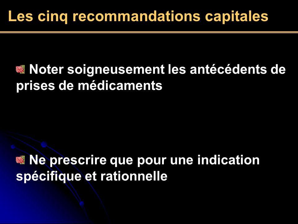 Les cinq recommandations capitales Noter soigneusement les antécédents de prises de médicaments Ne prescrire que pour une indication spécifique et rat