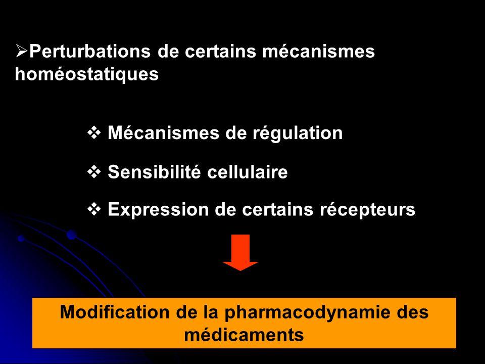 Perturbations de certains mécanismes homéostatiques Mécanismes de régulation Sensibilité cellulaire Expression de certains récepteurs Modification de