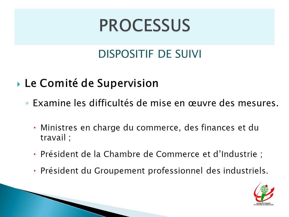 DISPOSITIF DE SUIVI Le Comité de Supervision Examine les difficultés de mise en œuvre des mesures. Ministres en charge du commerce, des finances et du