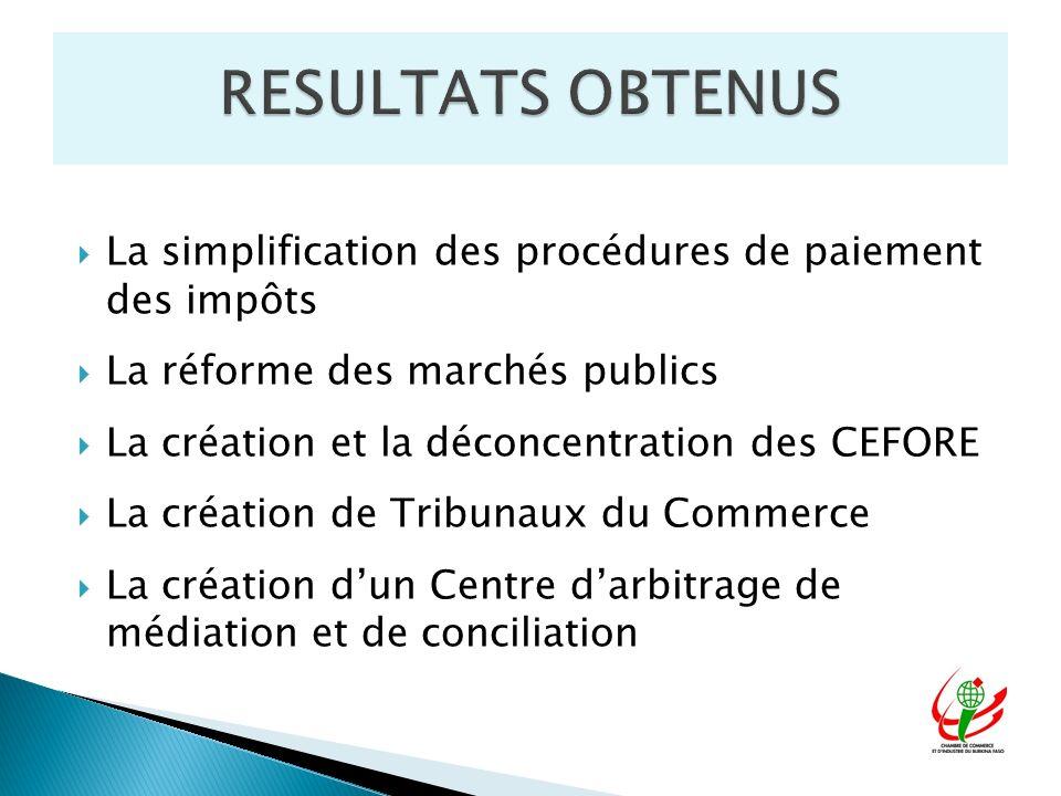 La simplification des procédures de paiement des impôts La réforme des marchés publics La création et la déconcentration des CEFORE La création de Tri