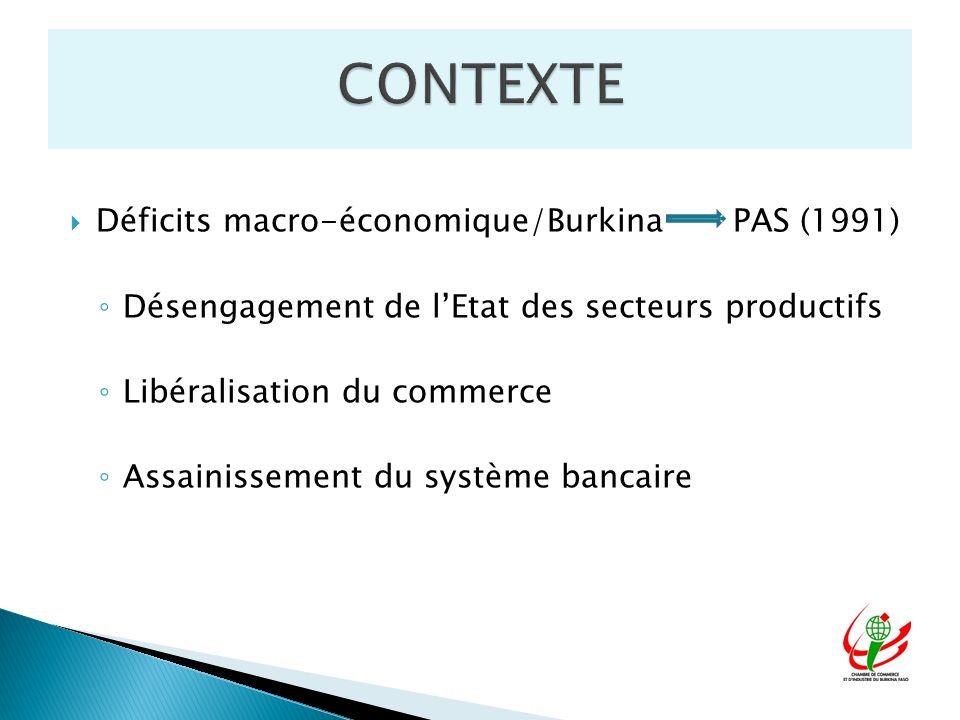 Déficits macro-économique/Burkina PAS (1991) Désengagement de lEtat des secteurs productifs Libéralisation du commerce Assainissement du système banca