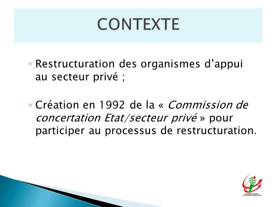 Restructuration des organismes dappui au secteur privé ; Création en 1992 de la « Commission de concertation Etat/secteur privé » pour participer au p