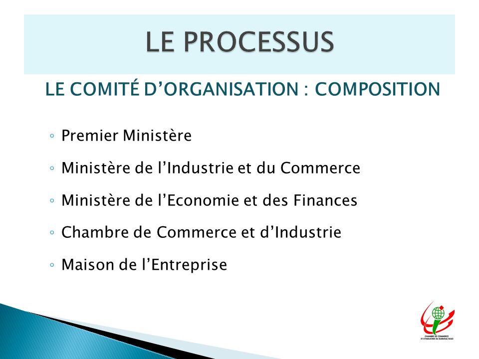 LE COMITÉ DORGANISATION : COMPOSITION Premier Ministère Ministère de lIndustrie et du Commerce Ministère de lEconomie et des Finances Chambre de Commerce et dIndustrie Maison de lEntreprise