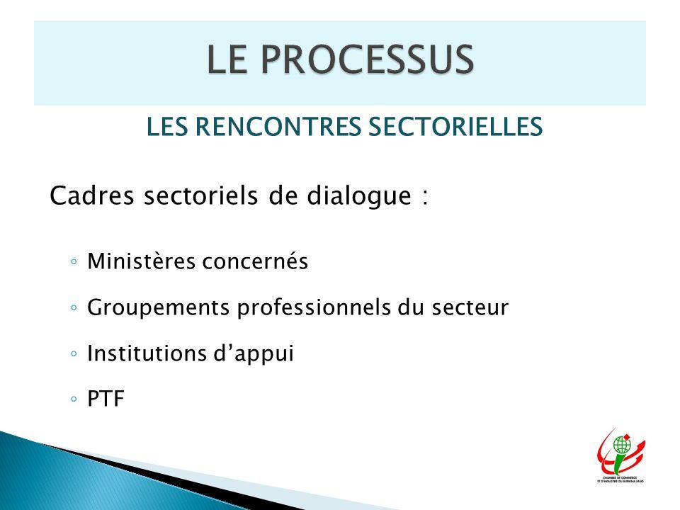 LES RENCONTRES SECTORIELLES Cadres sectoriels de dialogue : Ministères concernés Groupements professionnels du secteur Institutions dappui PTF