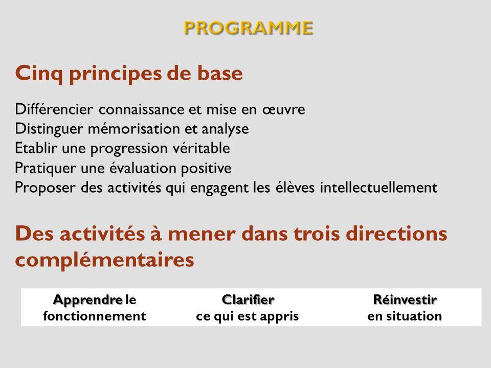 Cinq principes de base Différencier connaissance et mise en œuvre Distinguer mémorisation et analyse Etablir une progression véritable Pratiquer une é