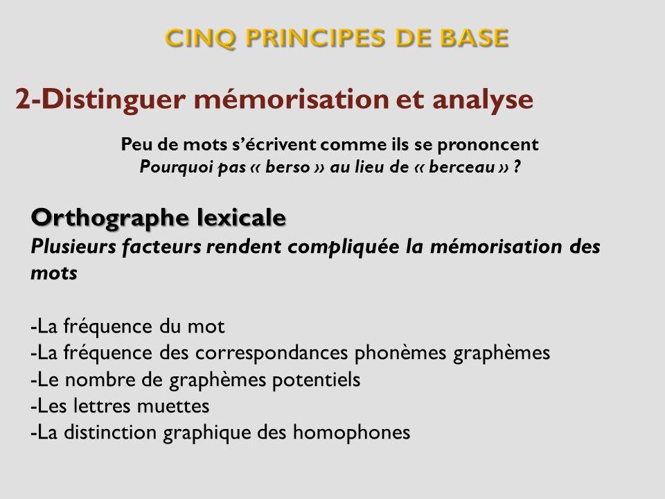 2-Distinguer mémorisation et analyse Peu de mots sécrivent comme ils se prononcent Pourquoi pas « berso » au lieu de « berceau » ? Orthographe lexical