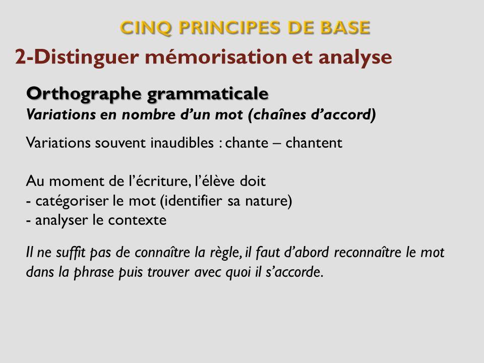 2-Distinguer mémorisation et analyse Orthographe grammaticale Variations en nombre dun mot (chaînes daccord) Variations souvent inaudibles : chante –