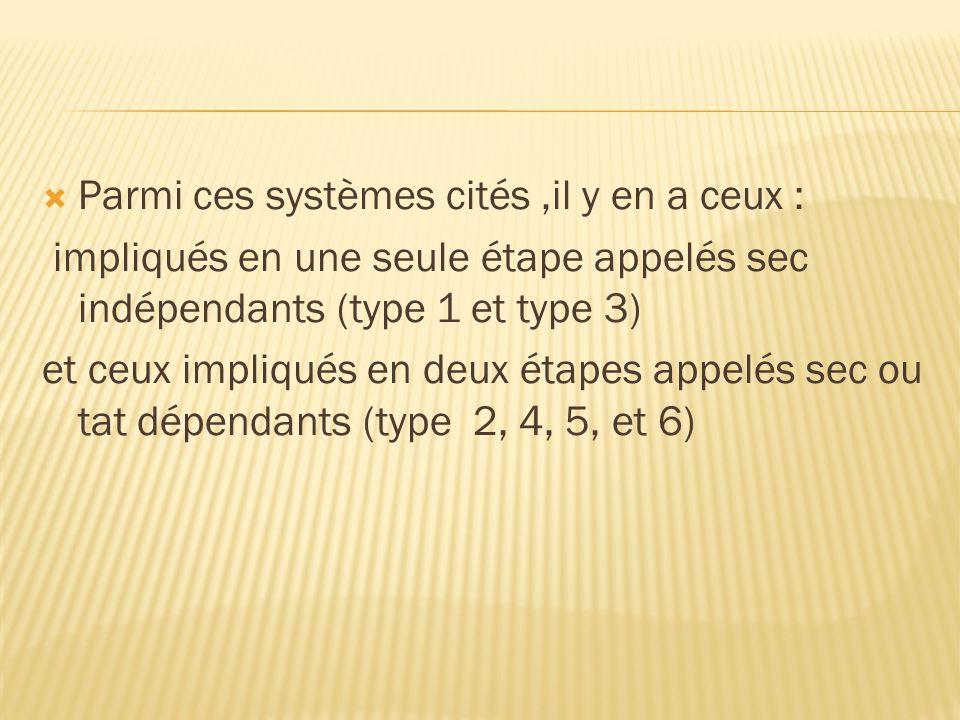 Parmi ces systèmes cités,il y en a ceux : impliqués en une seule étape appelés sec indépendants (type 1 et type 3) et ceux impliqués en deux étapes appelés sec ou tat dépendants (type 2, 4, 5, et 6)
