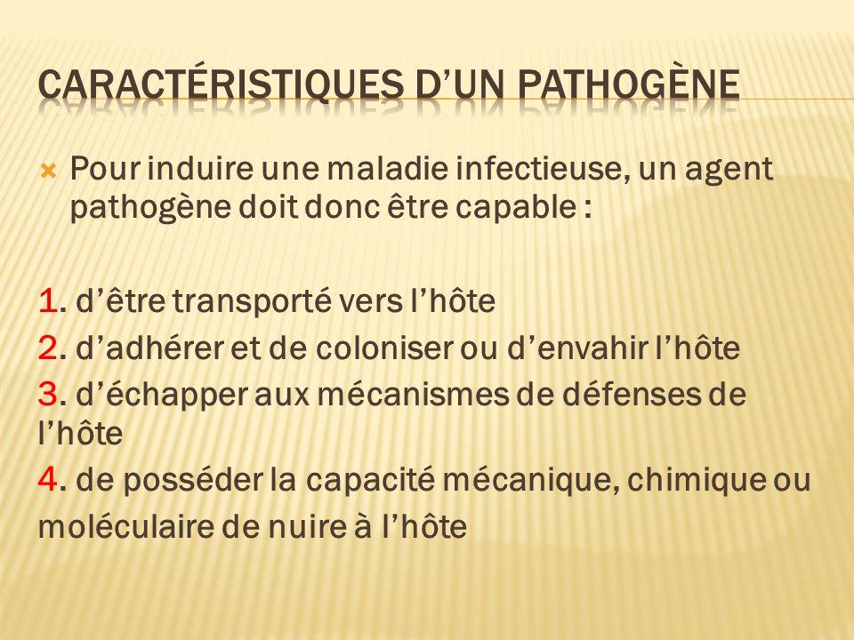 Pour induire une maladie infectieuse, un agent pathogène doit donc être capable : 1.