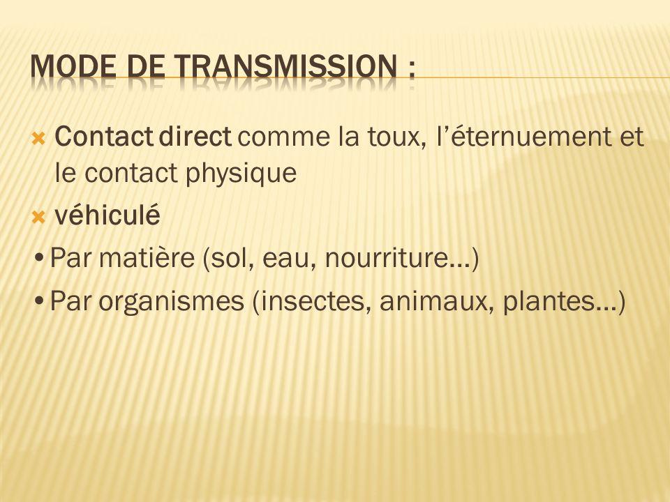 Contact direct comme la toux, léternuement et le contact physique véhiculé Par matière (sol, eau, nourriture…) Par organismes (insectes, animaux, plantes…)
