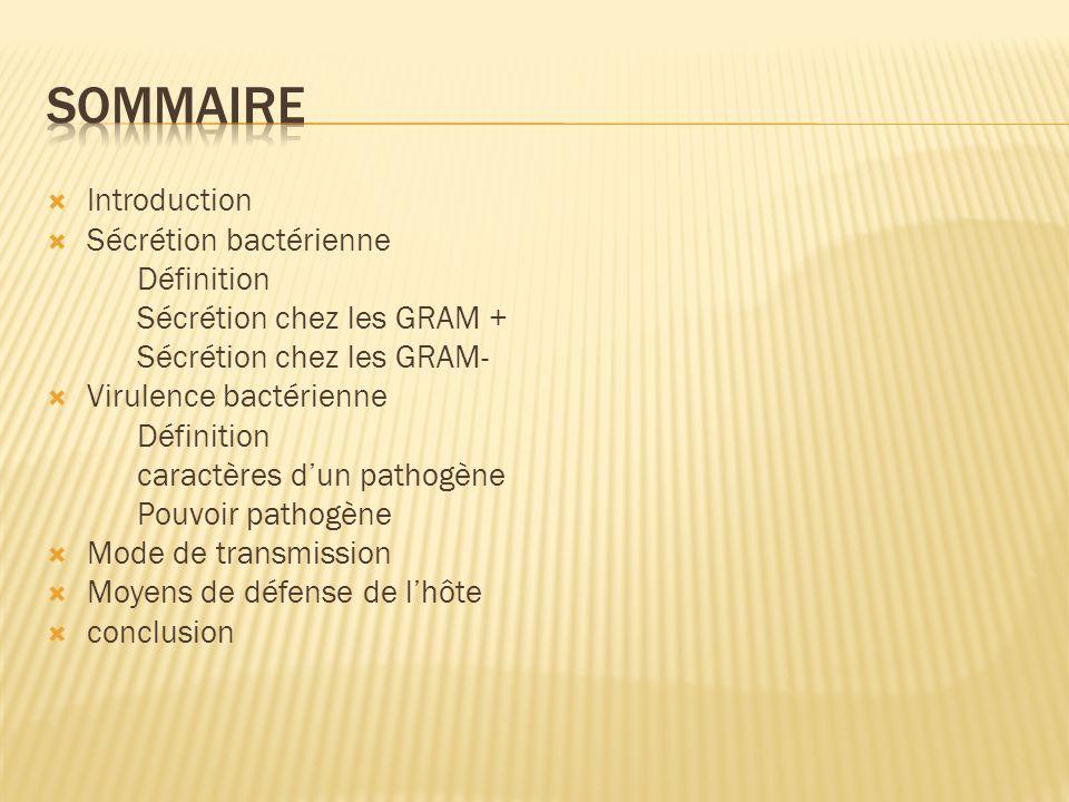 Introduction Sécrétion bactérienne Définition Sécrétion chez les GRAM + Sécrétion chez les GRAM- Virulence bactérienne Définition caractères dun pathogène Pouvoir pathogène Mode de transmission Moyens de défense de lhôte conclusion
