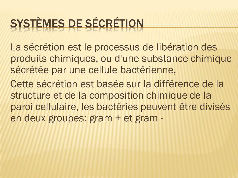 La sécrétion est le processus de libération des produits chimiques, ou d une substance chimique sécrétée par une cellule bactérienne, Cette sécrétion est basée sur la différence de la structure et de la composition chimique de la paroi cellulaire, les bactéries peuvent être divisés en deux groupes: gram + et gram -