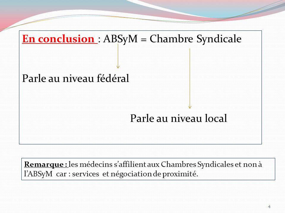 La structure juridique particulière : Les Chambres + lABSyM = des ASBL indépendantes les unes des autres.
