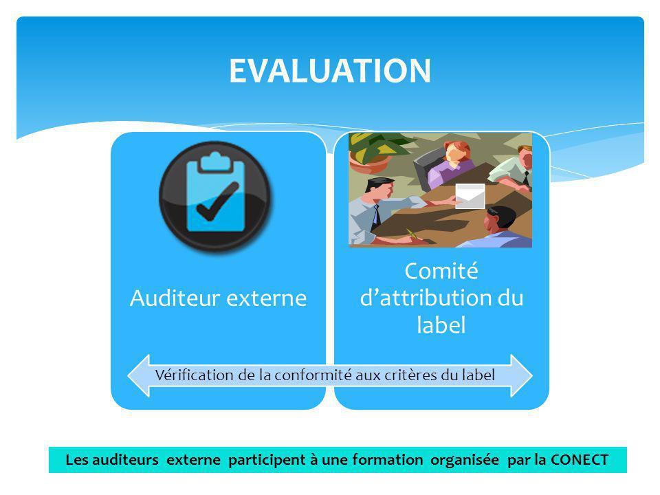 EVALUATION Auditeur externe Comité dattribution du label Vérification de la conformité aux critères du label Les auditeurs externe participent à une f