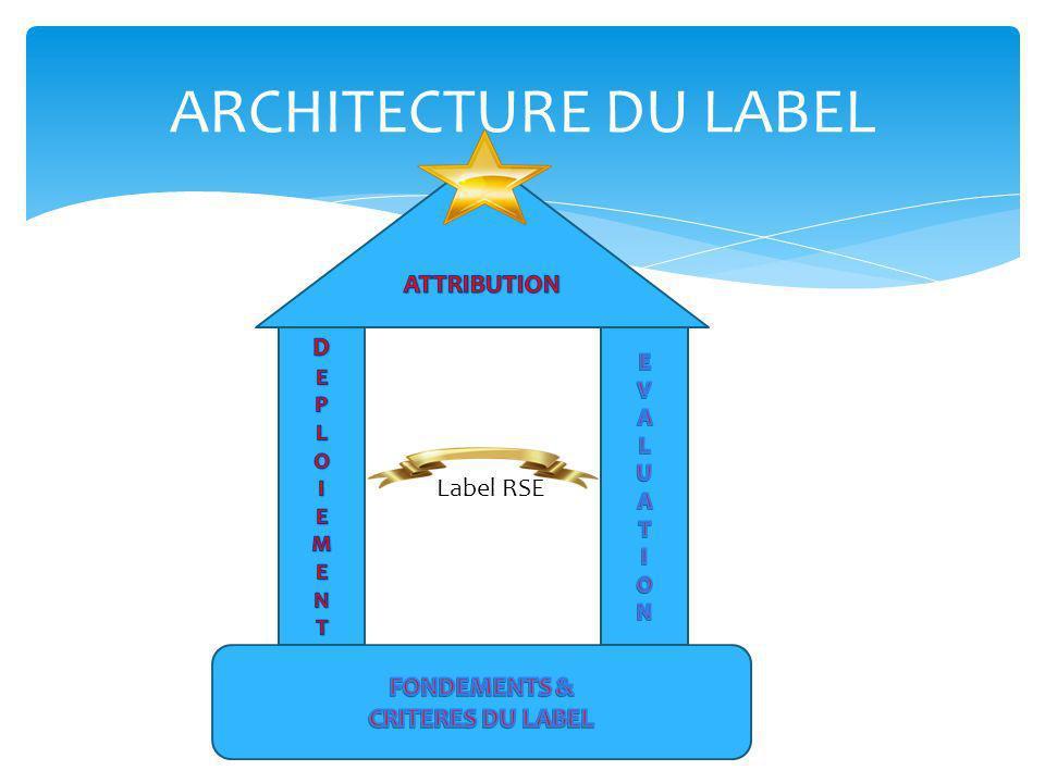 ARCHITECTURE DU LABEL Label RSE