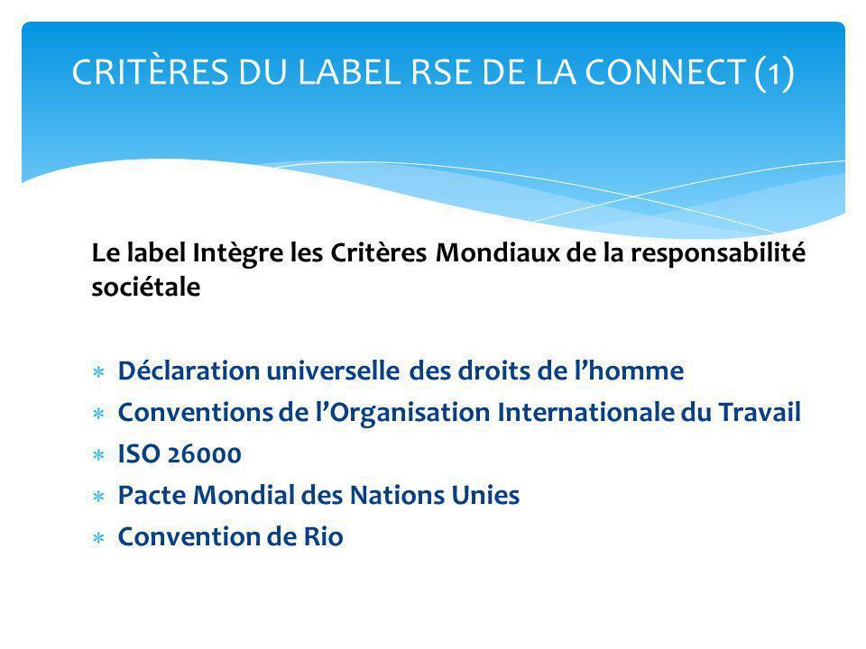 Le label Intègre les Critères Mondiaux de la responsabilité sociétale Déclaration universelle des droits de lhomme Conventions de lOrganisation Intern