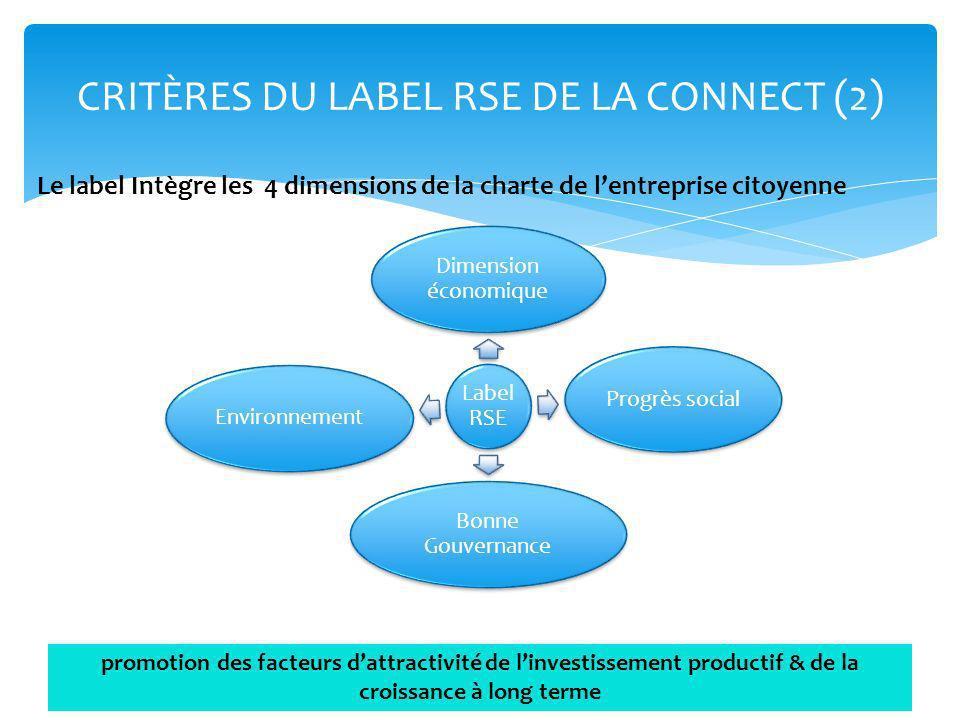 CRITÈRES DU LABEL RSE DE LA CONNECT (2) Label RSE Dimension économique Progrès social Bonne Gouvernance Environnement promotion des facteurs dattracti