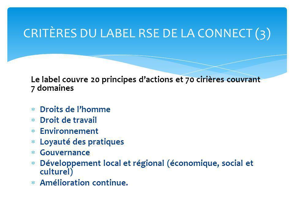Le label couvre 20 principes dactions et 70 cirières couvrant 7 domaines Droits de lhomme Droit de travail Environnement Loyauté des pratiques Gouvern