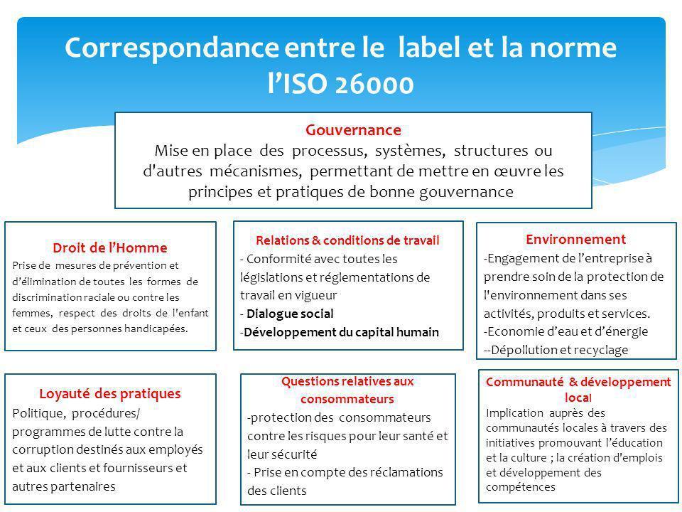 Correspondance entre le label et la norme lISO 26000 Gouvernance Mise en place des processus, systèmes, structures ou d'autres mécanismes, permettant