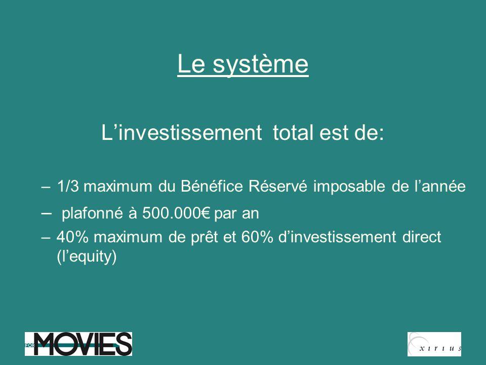 Le système Linvestissement total est de: –1/3 maximum du Bénéfice Réservé imposable de lannée – plafonné à 500.000 par an –40% maximum de prêt et 60%