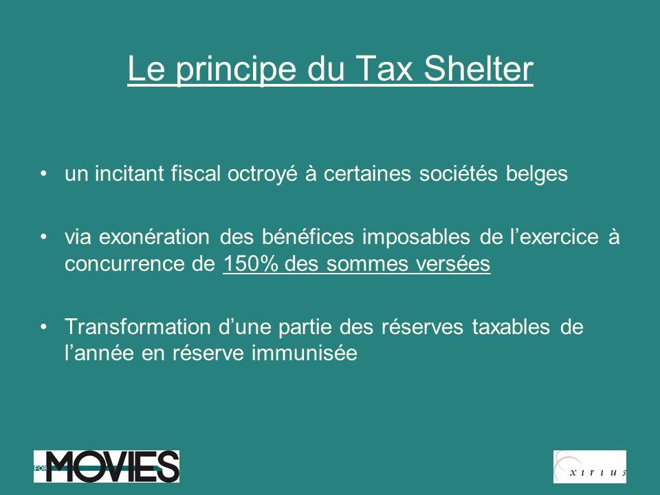 Le principe du Tax Shelter un incitant fiscal octroyé à certaines sociétés belges via exonération des bénéfices imposables de lexercice à concurrence