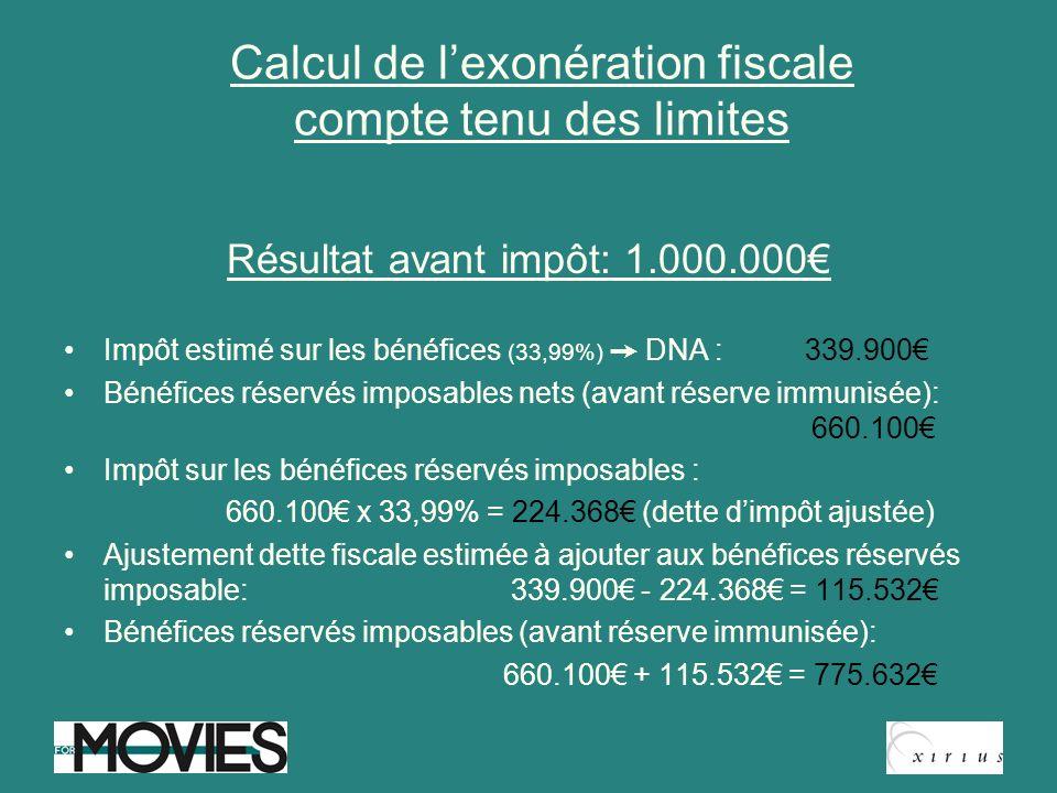 Calcul de lexonération fiscale compte tenu des limites Résultat avant impôt: 1.000.000 Impôt estimé sur les bénéfices (33,99%) DNA : 339.900 Bénéfices