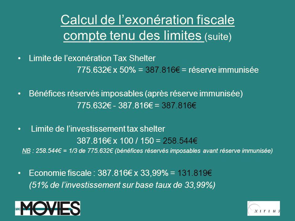 Calcul de lexonération fiscale compte tenu des limites (suite) Limite de lexonération Tax Shelter 775.632 x 50% = 387.816 = réserve immunisée Bénéfice
