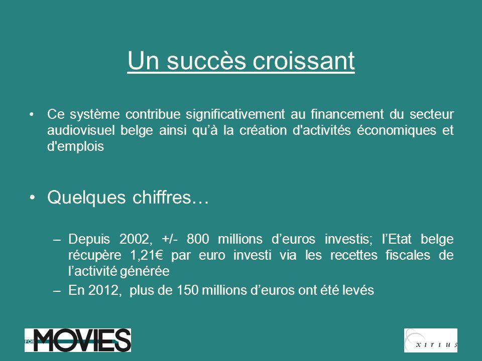 Un succès croissant Ce système contribue significativement au financement du secteur audiovisuel belge ainsi quà la création d'activités économiques e