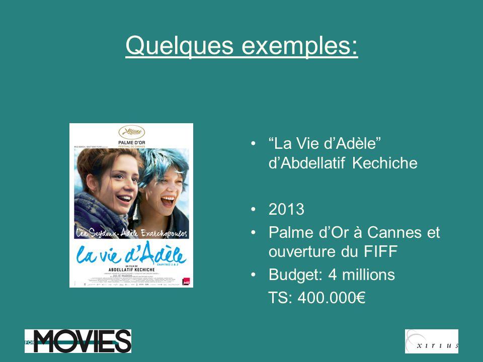 Quelques exemples: La Vie dAdèle dAbdellatif Kechiche 2013 Palme dOr à Cannes et ouverture du FIFF Budget: 4 millions TS: 400.000