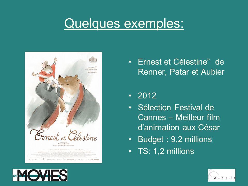 Quelques exemples: Ernest et Célestine de Renner, Patar et Aubier 2012 Sélection Festival de Cannes – Meilleur film danimation aux César Budget : 9,2