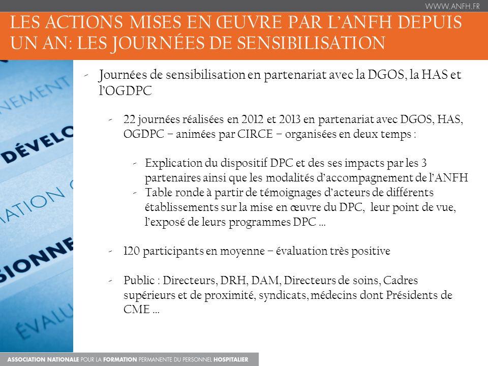 LES ACTIONS MISES EN ŒUVRE PAR LANFH DEPUIS UN AN: LES JOURNÉES DE SENSIBILISATION -Journées de sensibilisation en partenariat avec la DGOS, la HAS et lOGDPC -22 journées réalisées en 2012 et 2013 en partenariat avec DGOS, HAS, OGDPC – animées par CIRCE – organisées en deux temps : -Explication du dispositif DPC et des ses impacts par les 3 partenaires ainsi que les modalités daccompagnement de lANFH -Table ronde à partir de témoignages dacteurs de différents établissements sur la mise en œuvre du DPC, leur point de vue, lexposé de leurs programmes DPC … -120 participants en moyenne – évaluation très positive -Public : Directeurs, DRH, DAM, Directeurs de soins, Cadres supérieurs et de proximité, syndicats, médecins dont Présidents de CME …