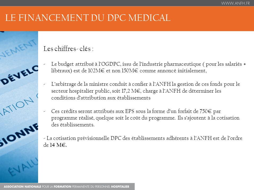 LE FINANCEMENT DU DPC MEDICAL Les chiffres- clés : -Le budget attribué à lOGDPC, issu de lindustrie pharmaceutique ( pour les salariés + libéraux) est de 102M et non 150M comme annoncé initialement, -Larbitrage de la ministre conduit à confier à lANFH la gestion de ces fonds pour le secteur hospitalier public, soit 17,2 M, charge à lANFH de déterminer les conditions dattribution aux établissements -Ces crédits seront attribués aux EPS sous la forme dun forfait de 750 par programme réalisé, quelque soit le coût du programme.