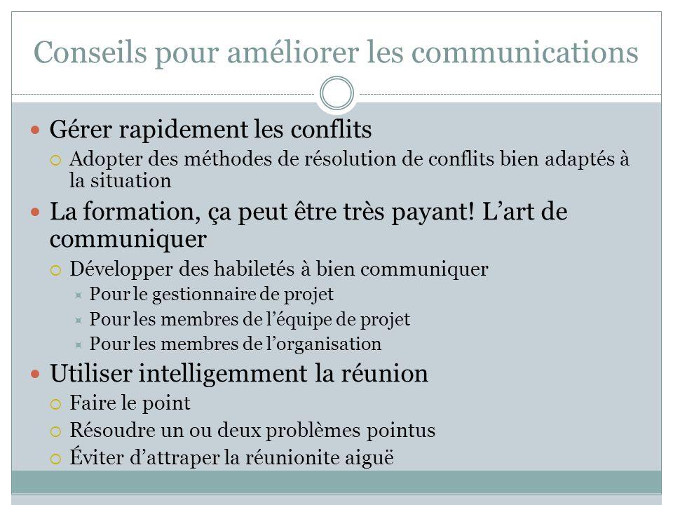 Conseils pour améliorer les communications Gérer rapidement les conflits Adopter des méthodes de résolution de conflits bien adaptés à la situation La